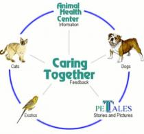 Animal Health Center of Valdosta LLC