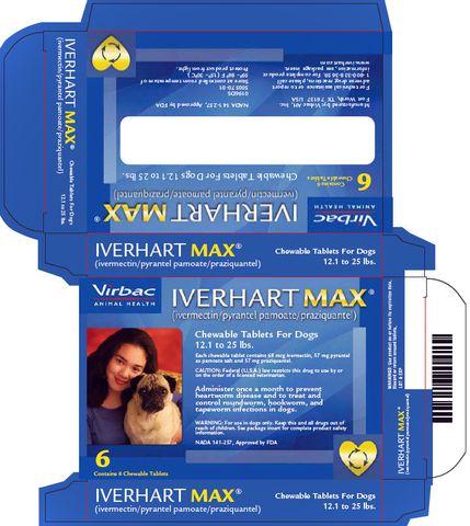 Ivermectin costs